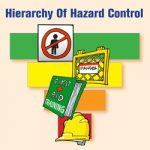 Hierarchy_of_Hazard_Control-Explained-Creative_Safety_Supply-250X250